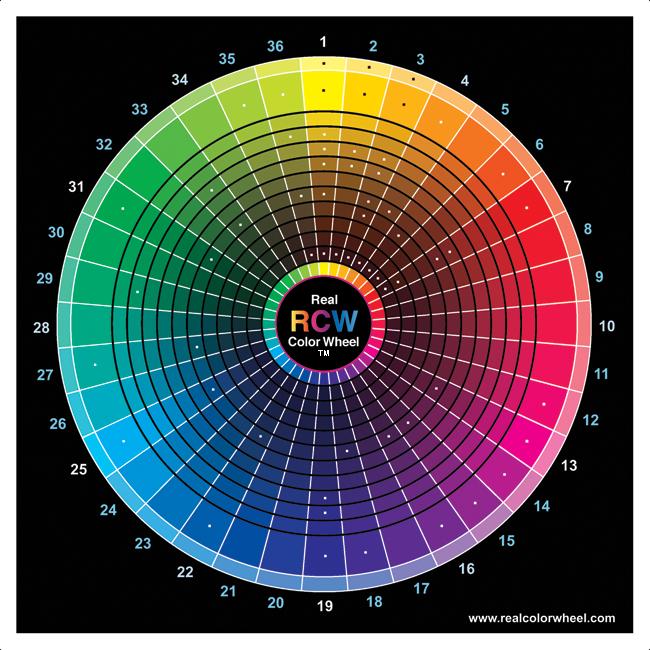 www.realcolorwheel.com