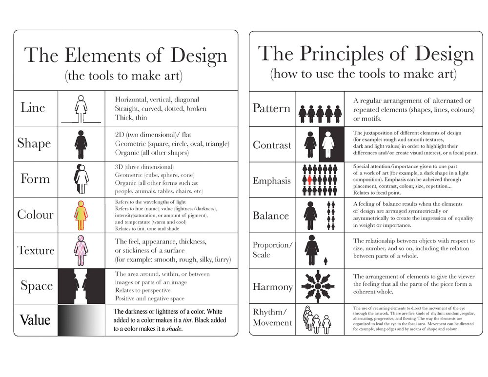 Elements and Principles Overview.jpg