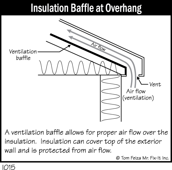 I015 - Insulation Baffle at Overhang.jpg