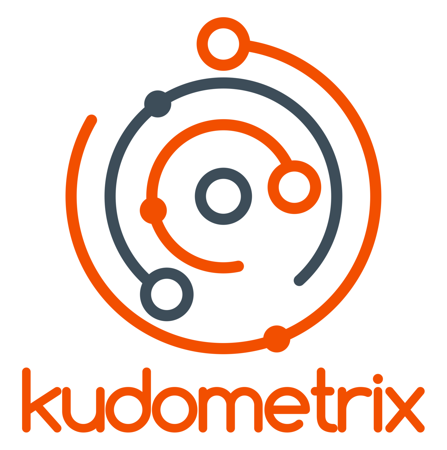 Kudometrix | Healthcare & Tech Content Marketing r of Executive Communications.