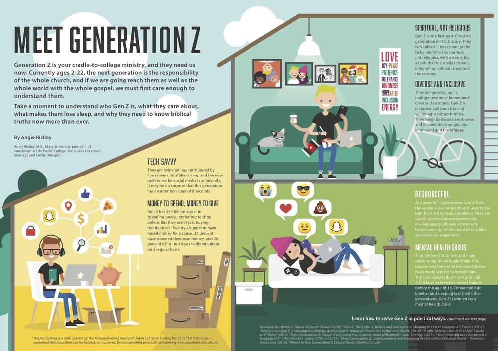 FS_LeaderEng_InfographicSpread.jpg