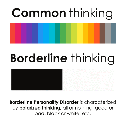 Borderline ex partner  🌷 What does going no contact do to BPD