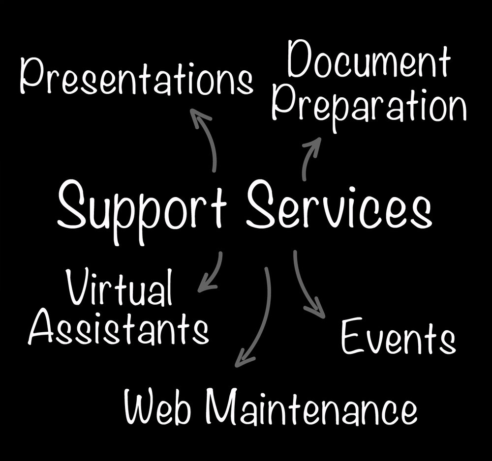 Support-Services.jpg