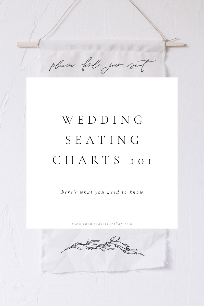 Wedding seating chart advice and wedding planning tips from #thehandlettershop