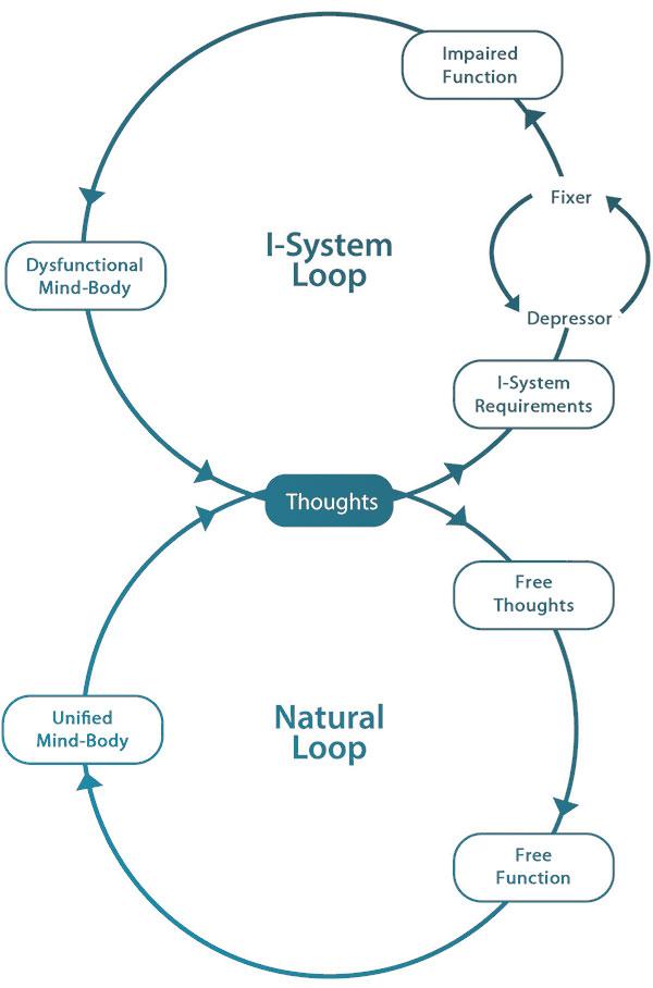 Two_Loop_Diagram.png