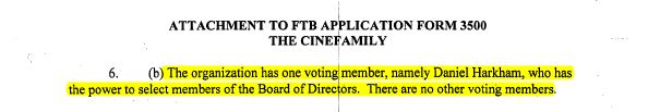 Excerpt from Cinefamily  filings  with the CA FTB and accessed via CA AG.