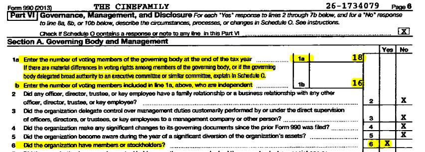 Excerpt from Cinefamily's  2014 IRS Form 990