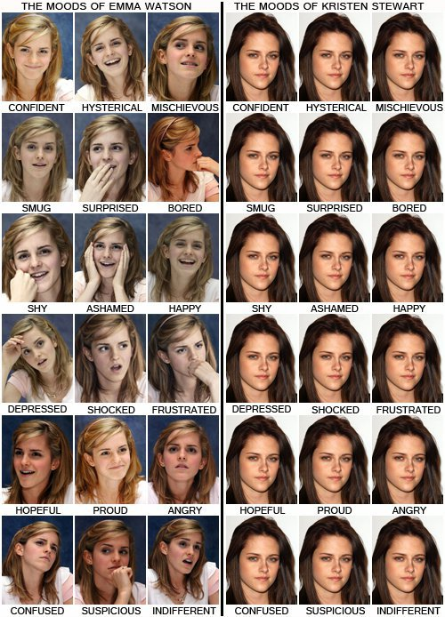 (I actually think Kristen Stewart is a good actor but this is just hilarious.)