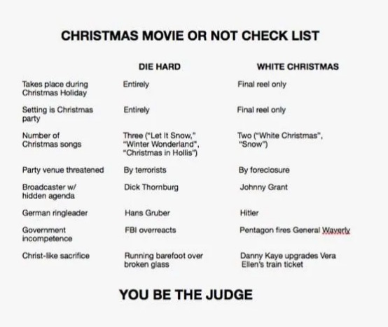 Who Wrote White Christmas.Die Hard Isn T Just A Christmas Movie It S The Most
