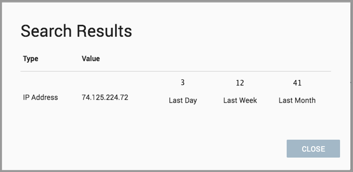 IP Address Search Results