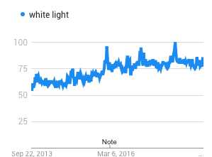 Up-WhiteLight.png