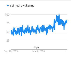 up-spiritualawakening.png