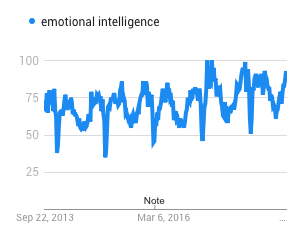 up-emotional-intelligence.png