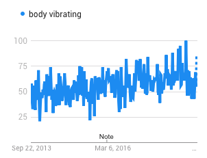 up-body-vibrating.png