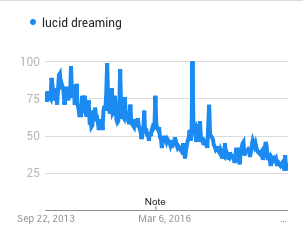 down-lucid-dreaming.png