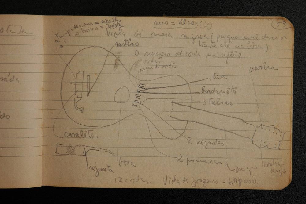 Caderneta de Campo / Missão de Pesquisas Folclóricas, 1938. Acervo Histórico DOA/CCSP/SMC, cód.: CA-5 p.53.