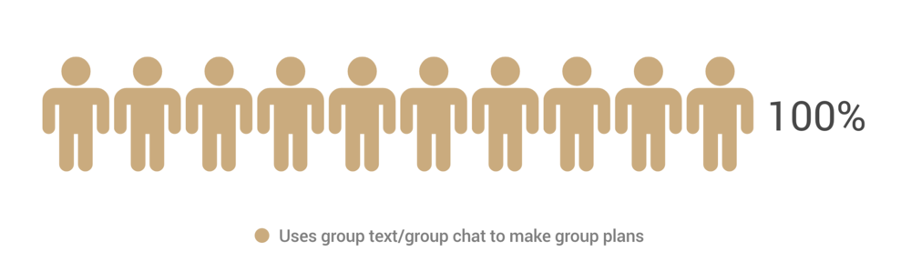 PLUG Group Chat Infographic.png