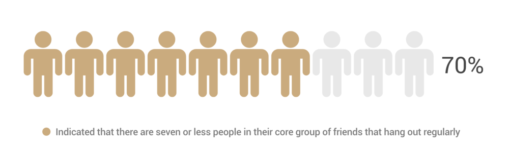 PLUG Group Size Infographic.png