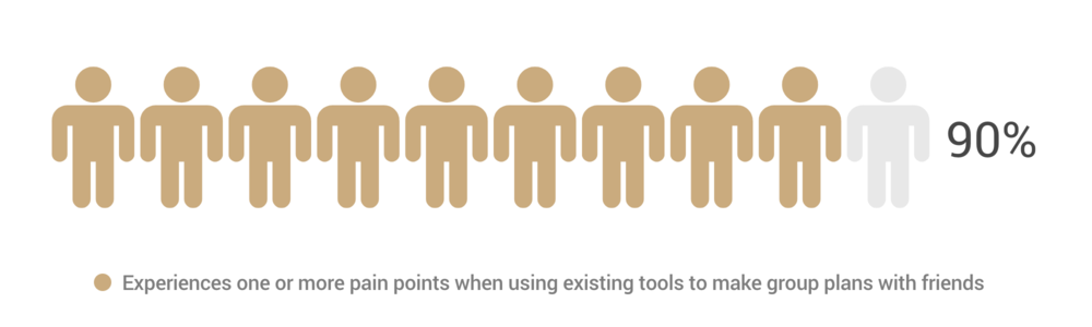PLUG Pain Points Infographic.png