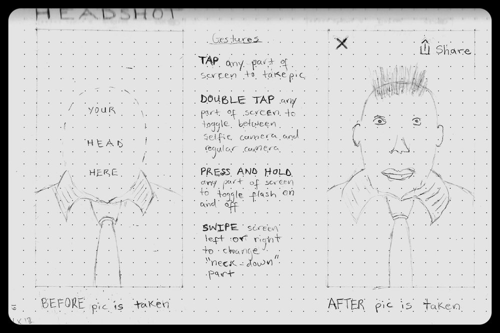 An early sketch of the Headshot UI and functional specifications