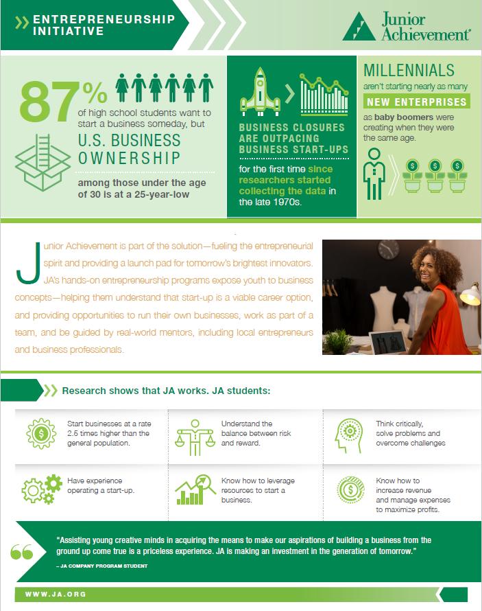 Entrepreneurship infograph image.PNG