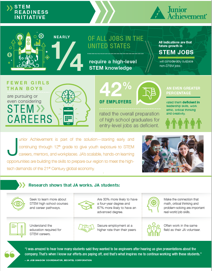 Stem Readiness infograph Image.PNG