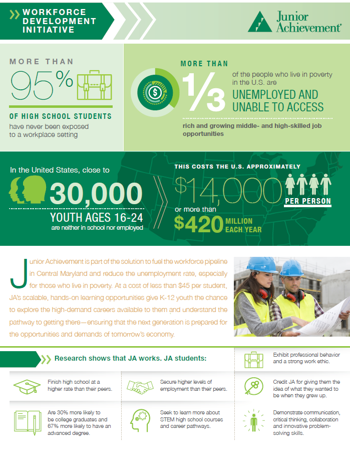 Workforce Development Inforgraph Image.PNG