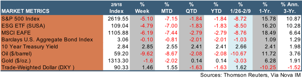 Market Update 3.png