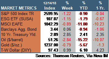 Market Update 121418.png