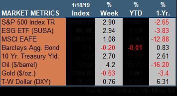 Market Update 011819.png