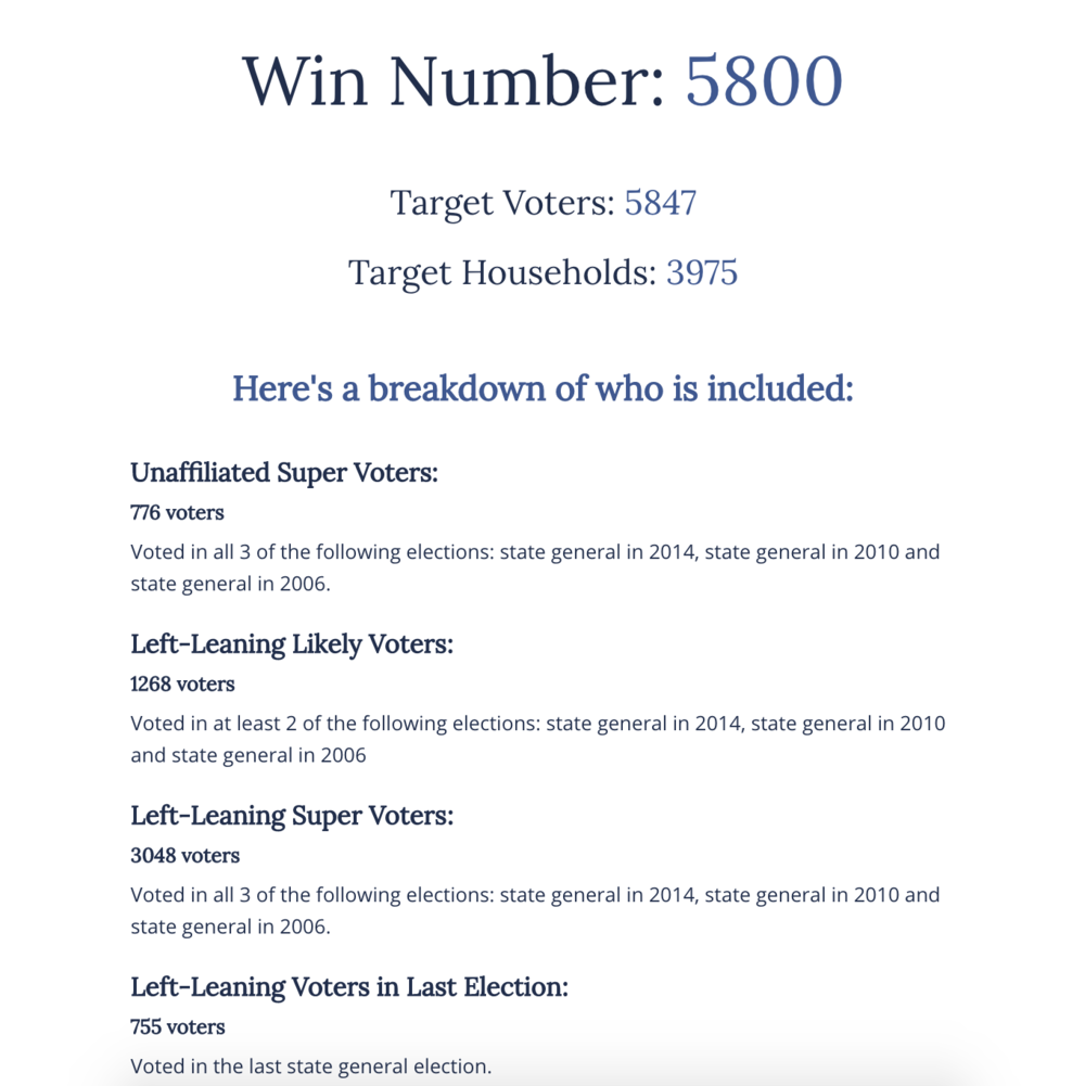 - Victory Guide's proprietary technology identifies likely voters in your district. This targeting will allow your campaign to focus its limited time and resources on the right voters. An example target universe based on past voter participation and party affiliation is shown to the left. Armed with this knowledge, your campaign can execute a winning strategy.
