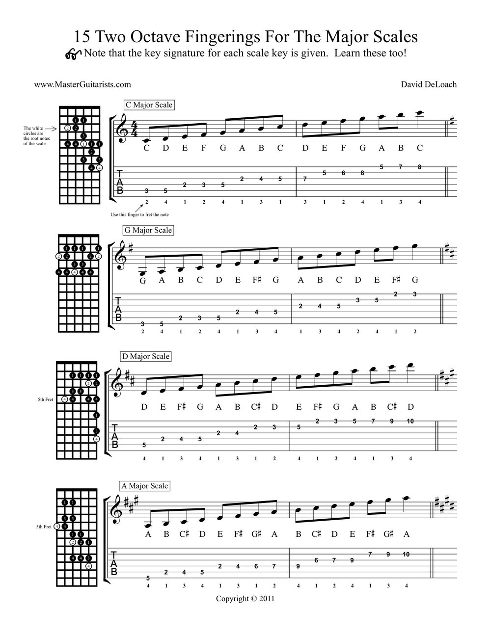 15 Two Octave Fingerings For The Major Scale1318212833-1.jpeg