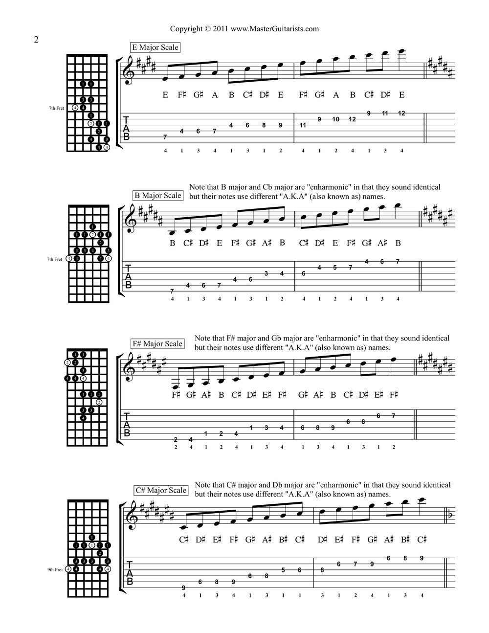 15 Two Octave Fingerings For The Major Scale1318212833 2-2.jpeg