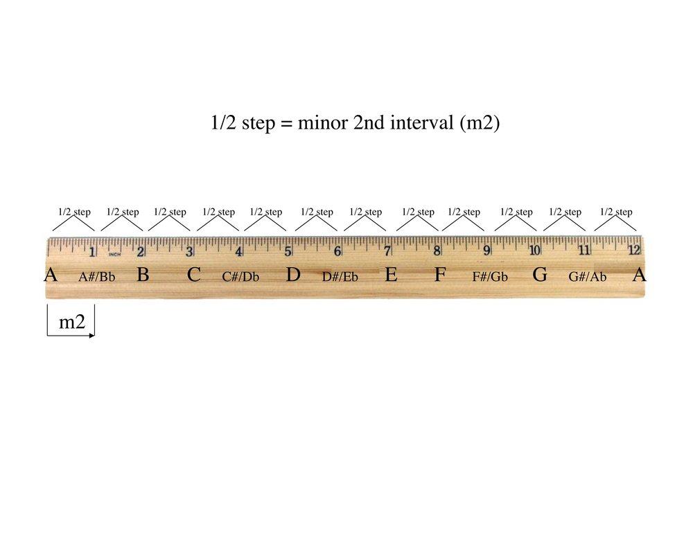 Intervals1496411155 6-6.jpeg