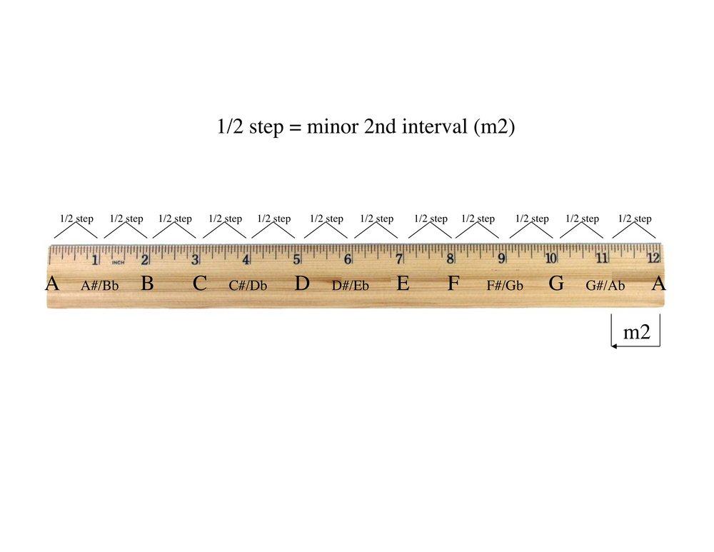 Intervals1496411155 7-7.jpeg