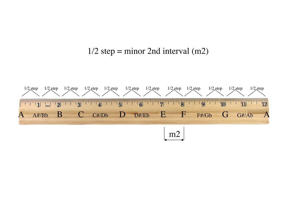 Intervals1496411155 10-10.jpeg