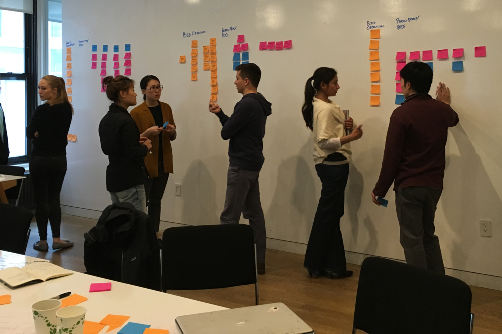 A user story mapping session I facilited