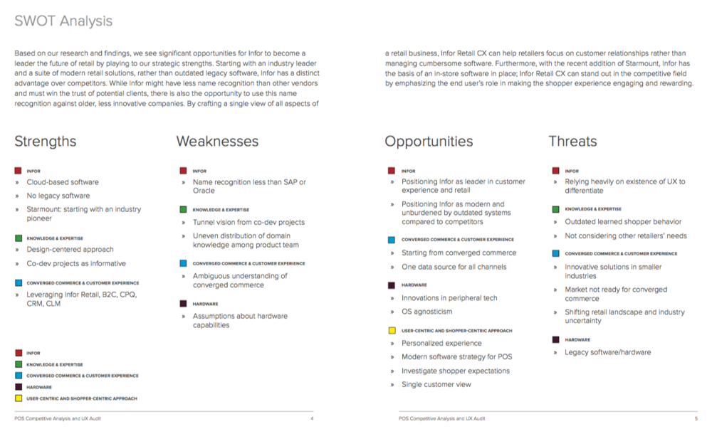 Snapshot of my SWOT analysis findings and recommendations