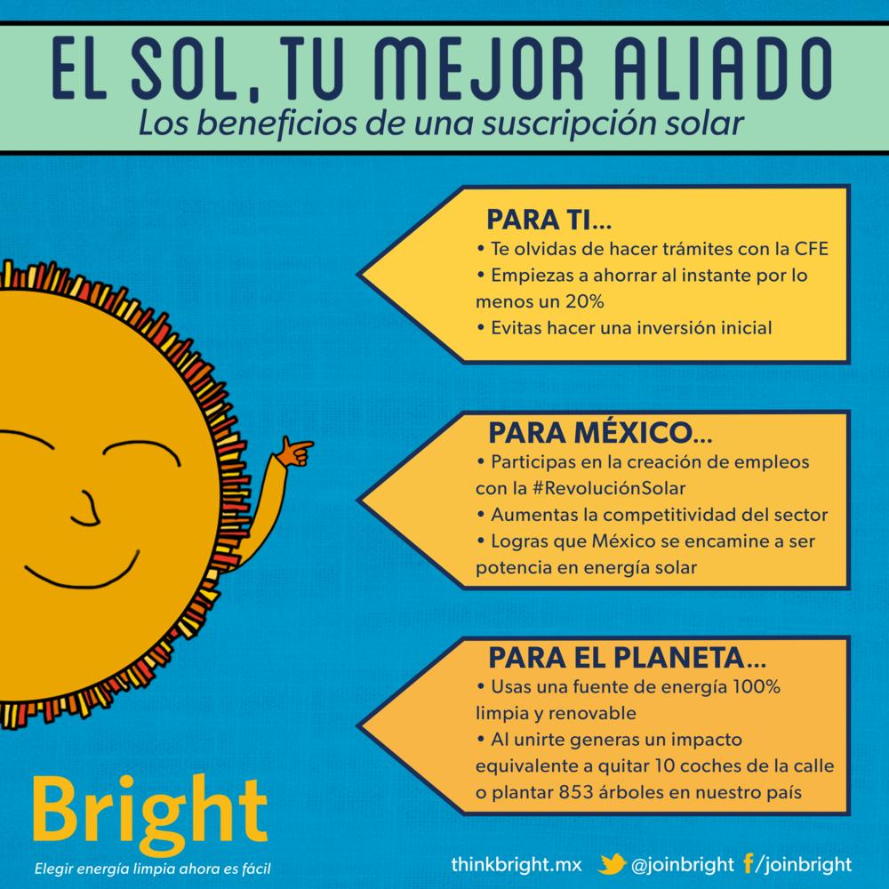 Beneficios de energía solar.png