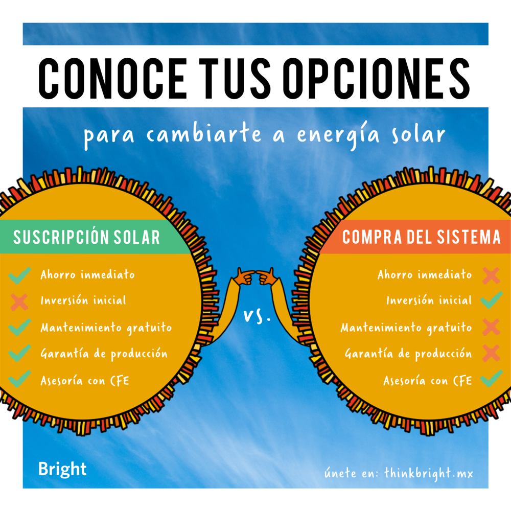Comparacion.cielo@4x (1).png