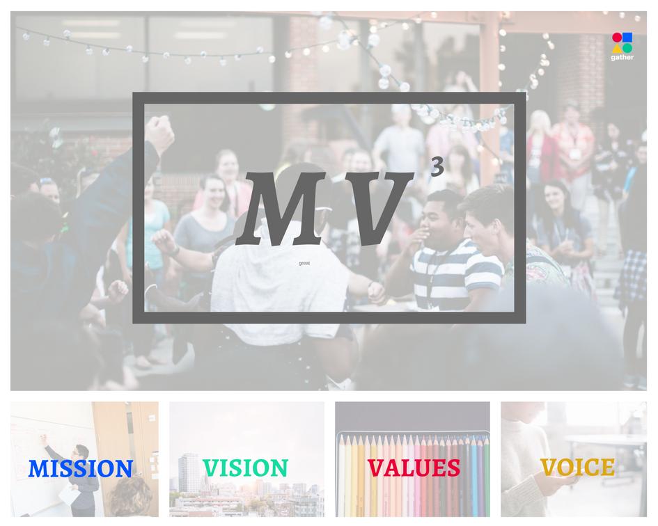 Community Mission Vision Values Voice Guiding Principles