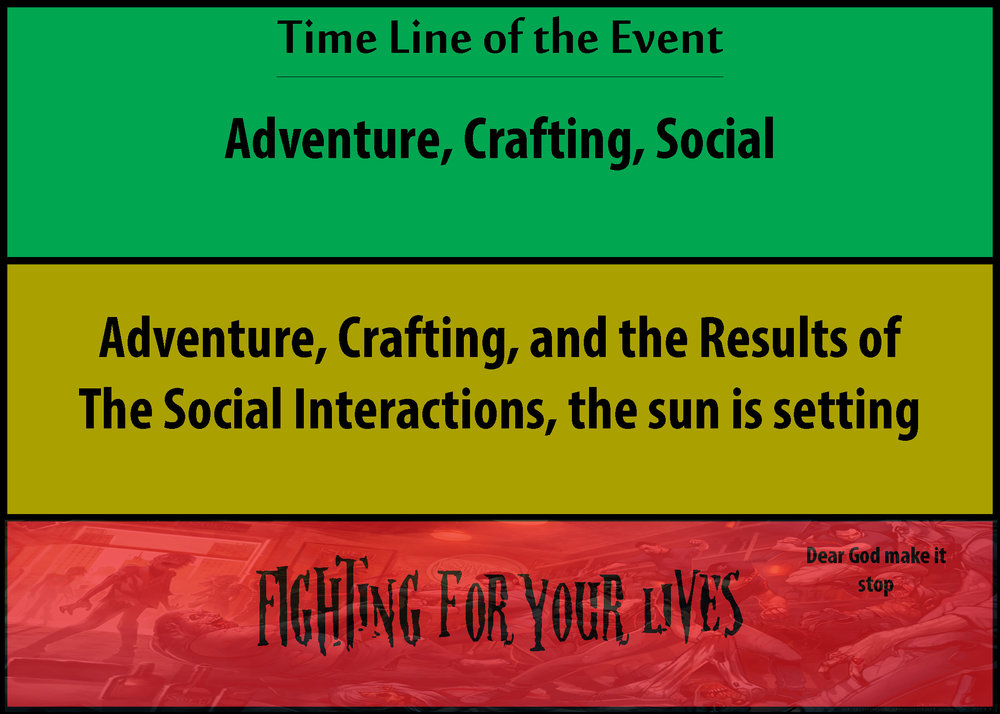 Time line of the Event.jpg
