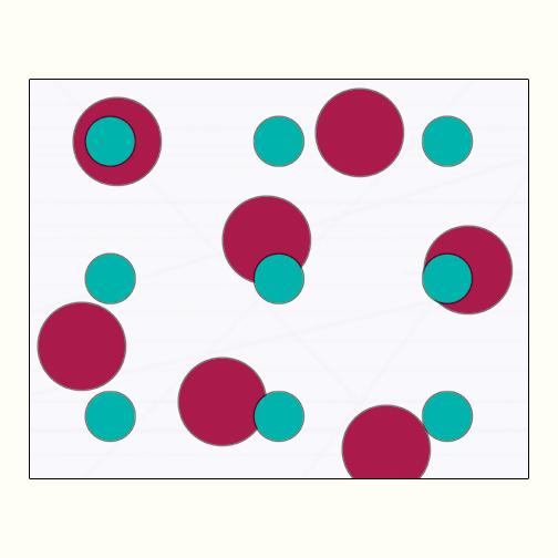 Polka Dot 4  Acrylic on Hardboard