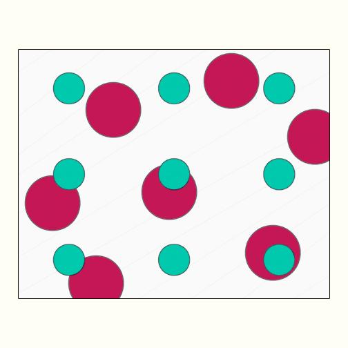 Polka Dot 6  Acrylic on Hardboard