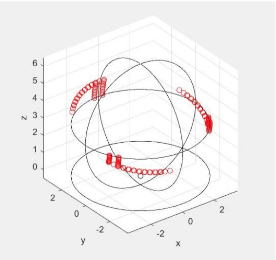 Matlab plot of the Stewart Platform's movement