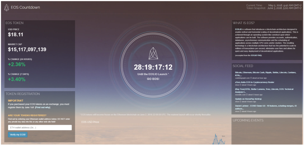 eoscountdown.com is a supporting web- based platform which provides a countdown for the launch of EOS Mainnet, Links, Upcoming Events, and other information. Website is created by software developer Jason Hodges.