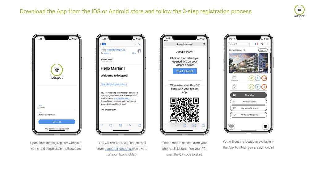 QRG iotspot registration in 3 steps.jpg