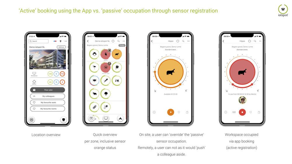 QRG iotspot active and passive occupation registration.jpg