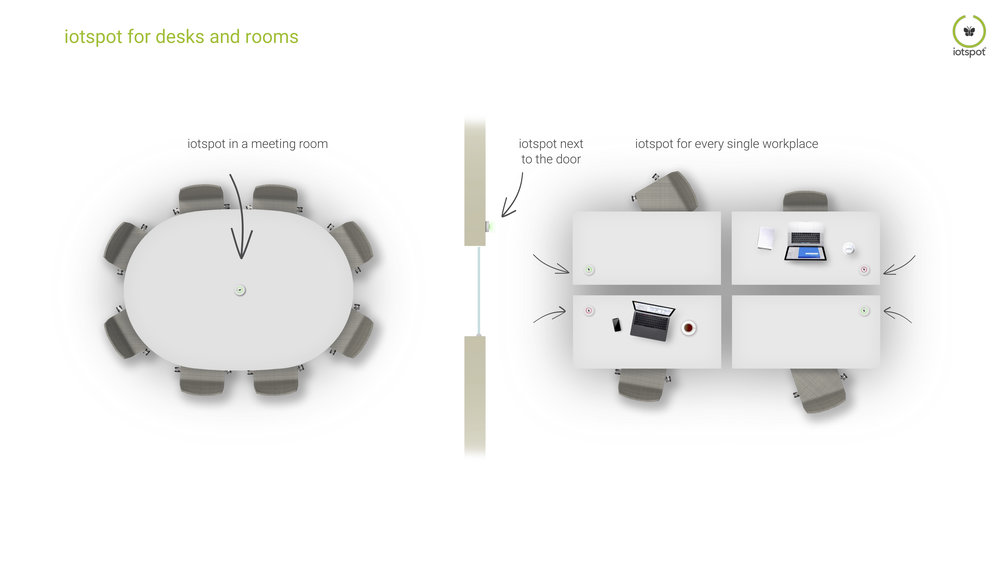 QRG iotspot for desks and rooms.jpg