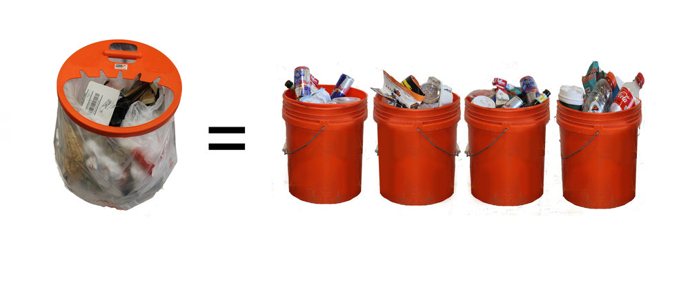 TTB-Buckets-and-bag-comparison_1.818.jpg